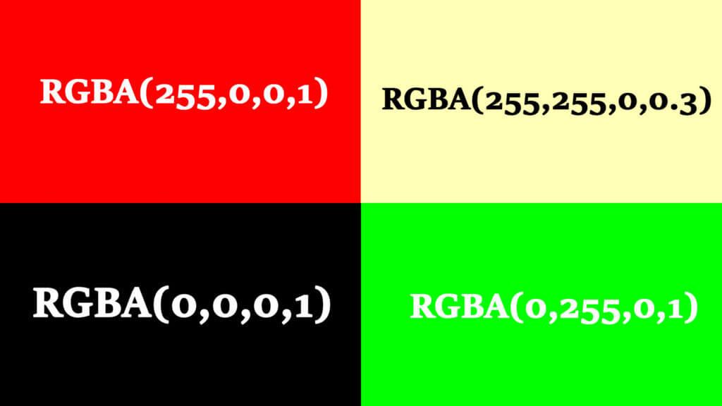 Színmegadása RGBA színkód segítségével a HTML nyelvben