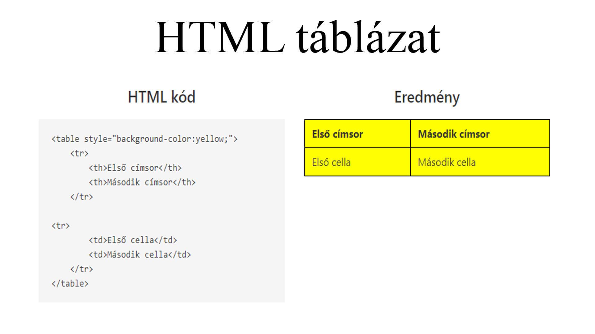HTML táblázat készítés (HTML table) cikk nyitóképe