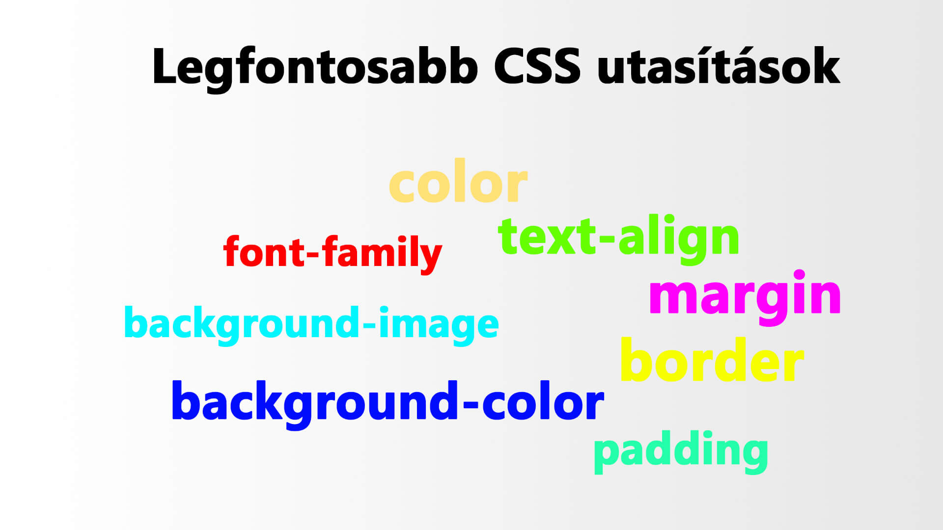 A legfontosabb CSS parancsok, utasítások című cikk nyitóképe